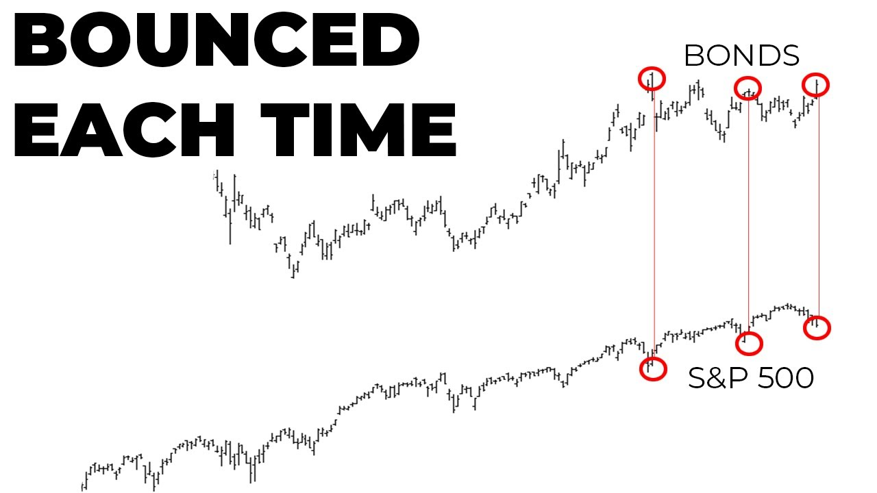 I Don't Think The Stock Market Is Going To Crash Here   Bullish But Cautious