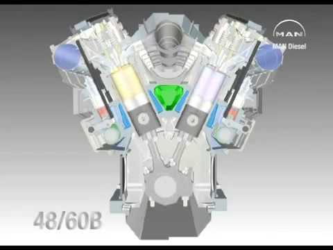 Man diesel engines