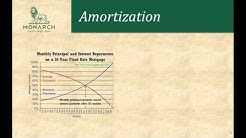 Fixed Rate Loan Amortization