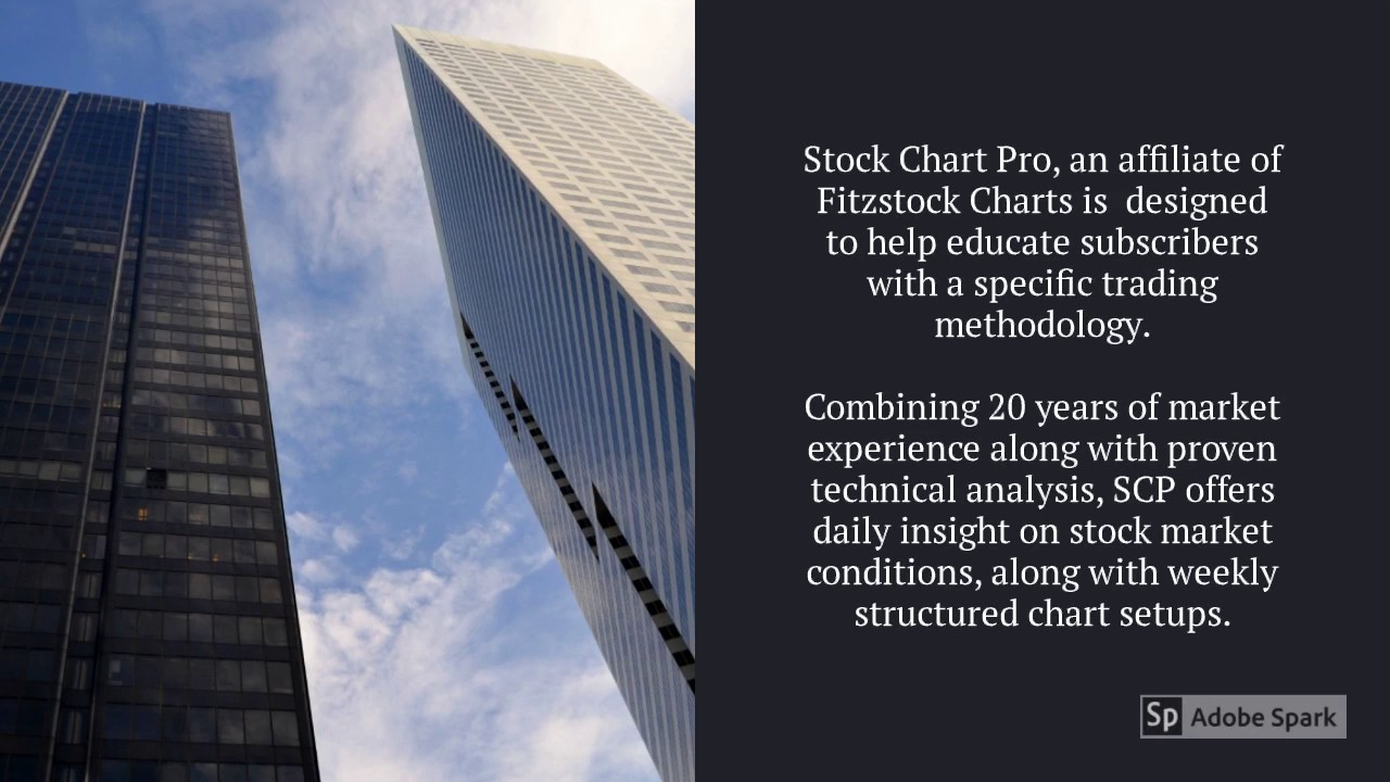 Best Stock Advisor | Learn To Trade with Technical Analysis | Free Trial