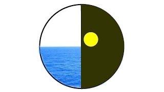 Celestial Navigation at Sea