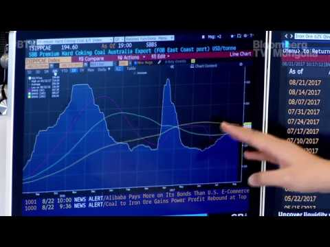 CCTD: Эрчим хүчний нүүрсний ханш 7 хоногийн дүнгээр тогтвортой байсан