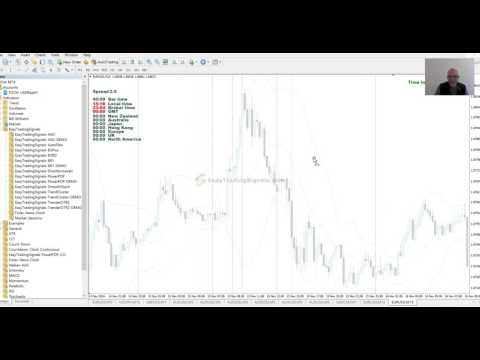 Forex trading tutorials+free download
