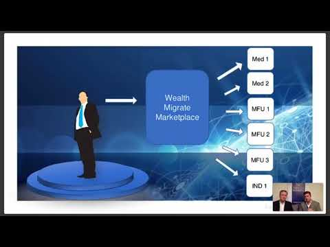 Wealth Migrate   Web Event   Commercial Real Estate   March 2018