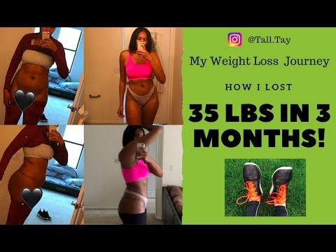 How I lost 35 pounds in 3 months| My Weight Loss Journey