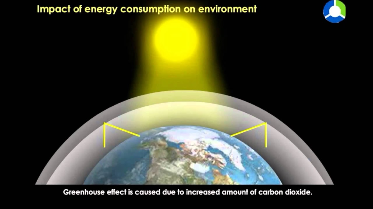 impact of energy consumption on environment