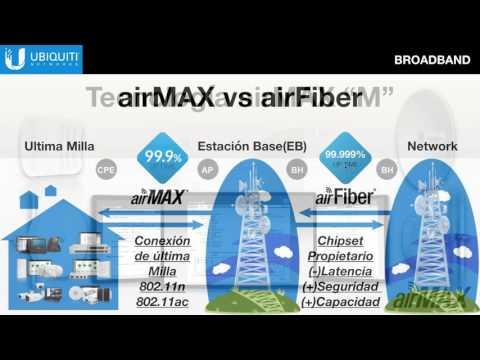 "Webinar: Portafolio airMAX M ""Solución de Transporte de datos IP, PtP & PTMP airMAX M, 802.11n"""