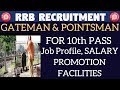 GATEMAN & POINTSMAN ( JOB PROFILE, SALARY, GROWTH)