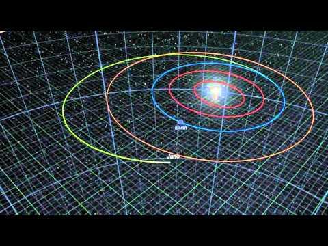 Earth's Gravity to Slingshot Jupiter-Bound Juno Spacecraft   Video