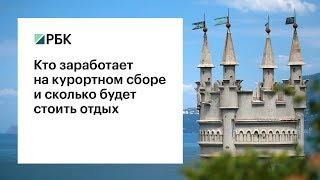 видео Семейный отдых в Карелии: маршруты, развлечения, отели
