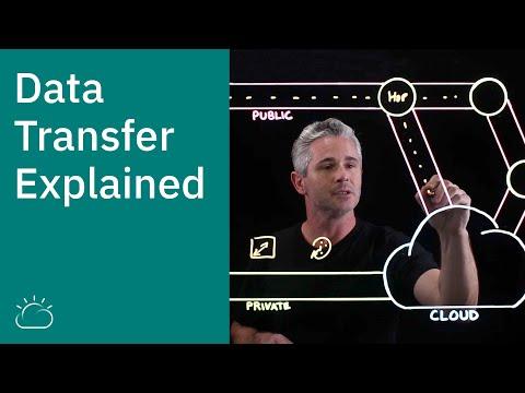 Data Transfer Explained