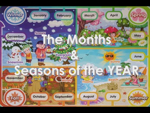The Four Seasons Of Year And Twelve Months Of The Year