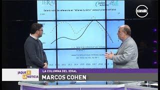 Marcos Cohen - Columna del IERAL: Impacto de las medidas en el turismo