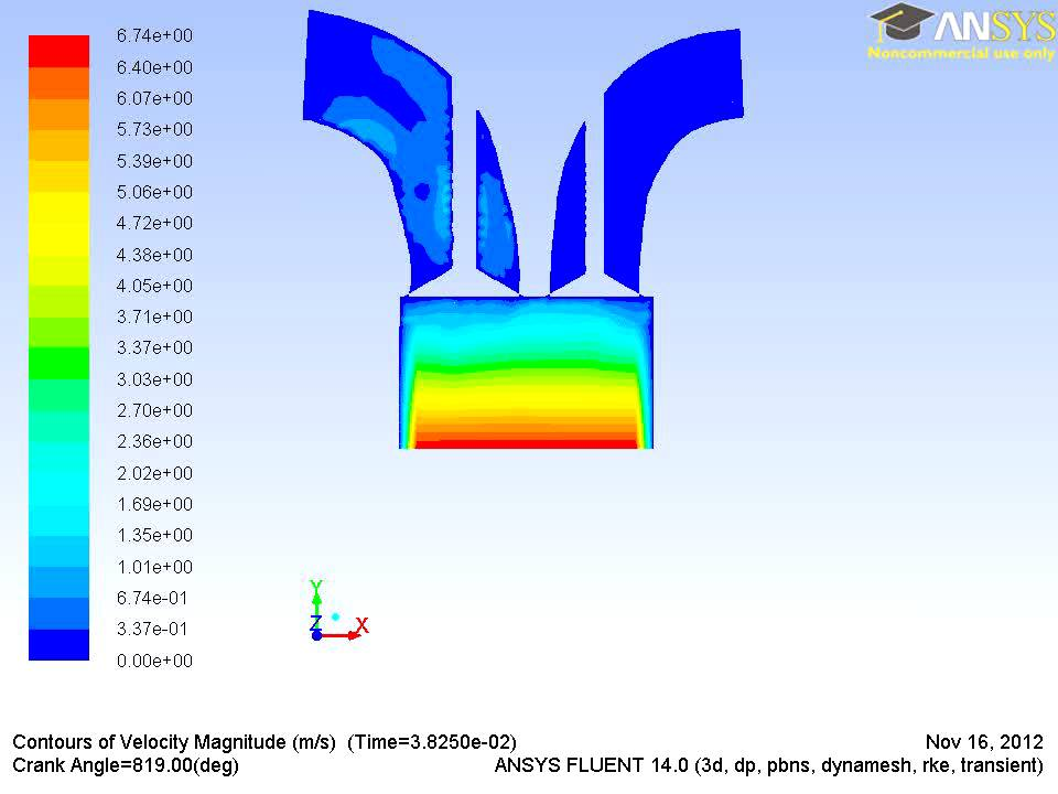 Free Flow Exhaust >> engine CFD (fluent) simulation (cold flow). - YouTube