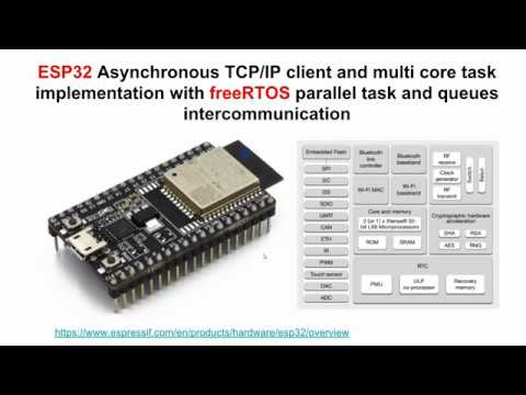 ESP32 Asynchronous TCP/IP client and multi core task implementation