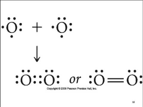 AP Chemistry 11/28 Covalent Bonding, Lewis Dot Structures ...