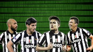 Juventus: Attacco stagione 2015/2016 (New Strikers Season 2015/2016)