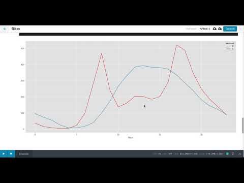 Beispiel Machine Learning mit Python Deutsch