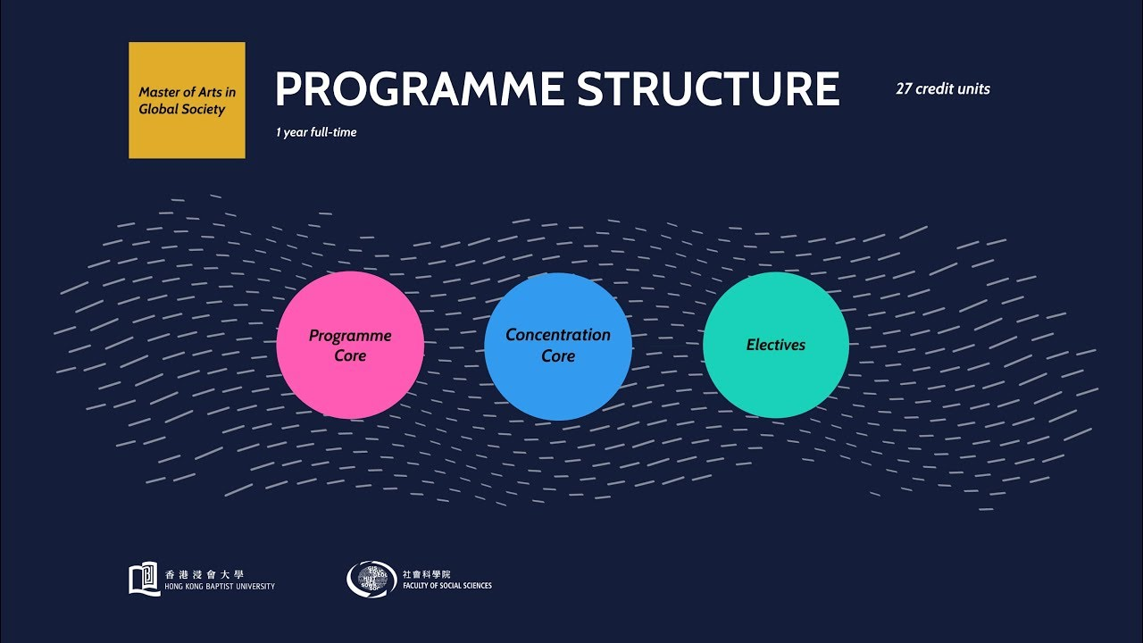Programme Structure - HKBU MA in Global Society