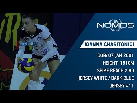 "IOANNA CHARITONIDI - Class of 2019 - 5'11"" OH (Starting Lib/DS for Greek Jr. National Team)"