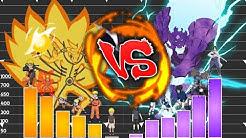 Power Level: Naruto Vs. Sasuke [Alle Formen] | TheoryTv - Meliodas