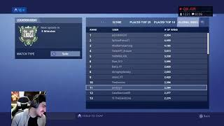 TOP CONSOLE PLAYER // 3000+ WINS // FORTNITE BATTLE ROYALE