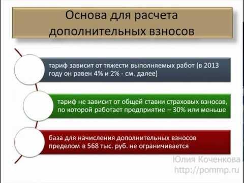 Страховые тарифы во внебюджетные фонды.mp4