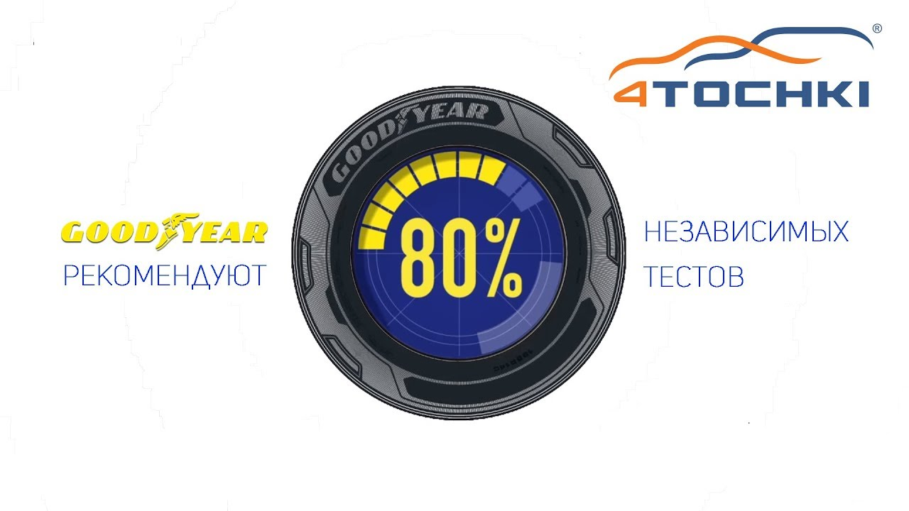 Goodyear рекомендован в 80% тестов на 4точки. Шины и диски 4точки - Wheels & Tyres