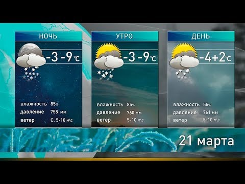 Прогноз погоды на 21 марта