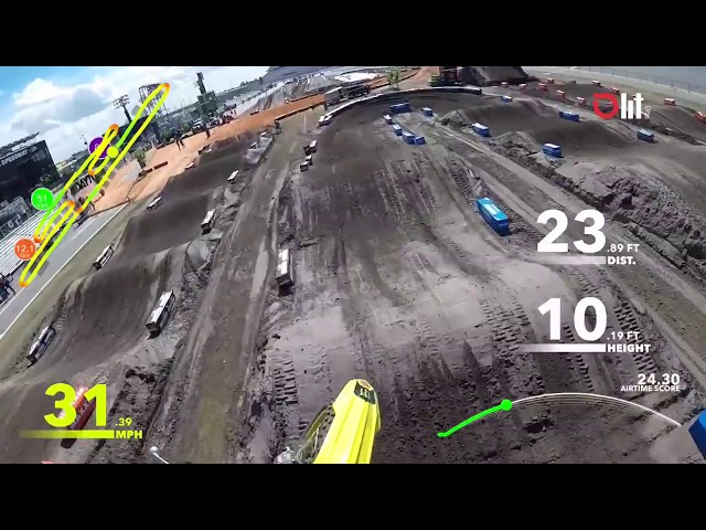 Daytona SX 2019: LITPro Lap by Ricky Carmichael