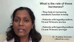 Thyroid Profile - T3, T4 and TSH Explained