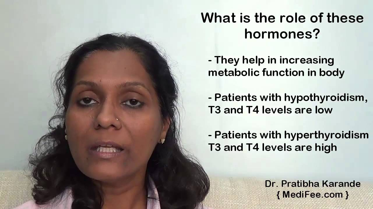Thyroid Profile T3 T4 And Tsh Explained Youtube
