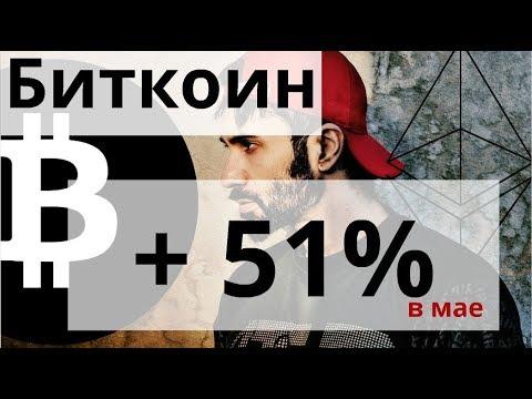 Биткоин Плюс 51% в МАЕ и Ethereum готов к масштабным обновлениям