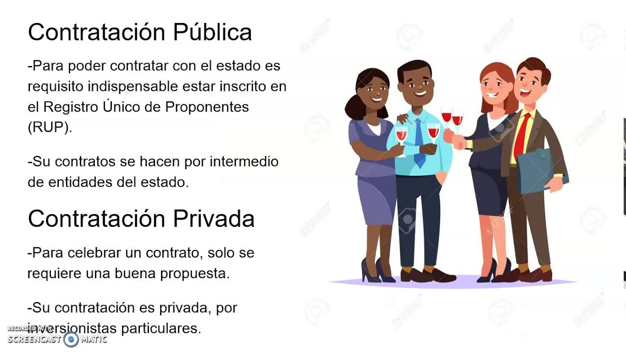 dierencias entre la contratacion publica y privada - YouTube