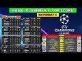Hasil Liga Champions Tadi Malam Matchday Ke 4   UEFA Champions League 2019 2019 Matchdays 4