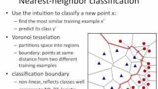 k-NN 1: nearest neighbour algorithm