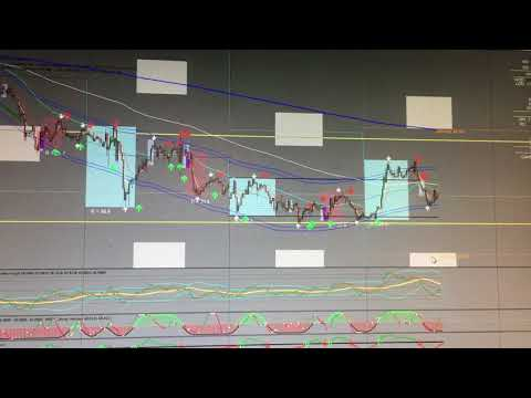 MARKET MAKER METHOD - PLANTILLA