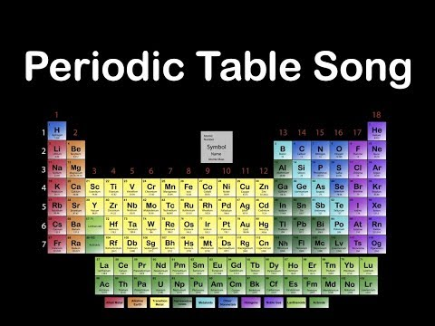 periodic-table-of-elements-song/periodic-table-song/periodic-table