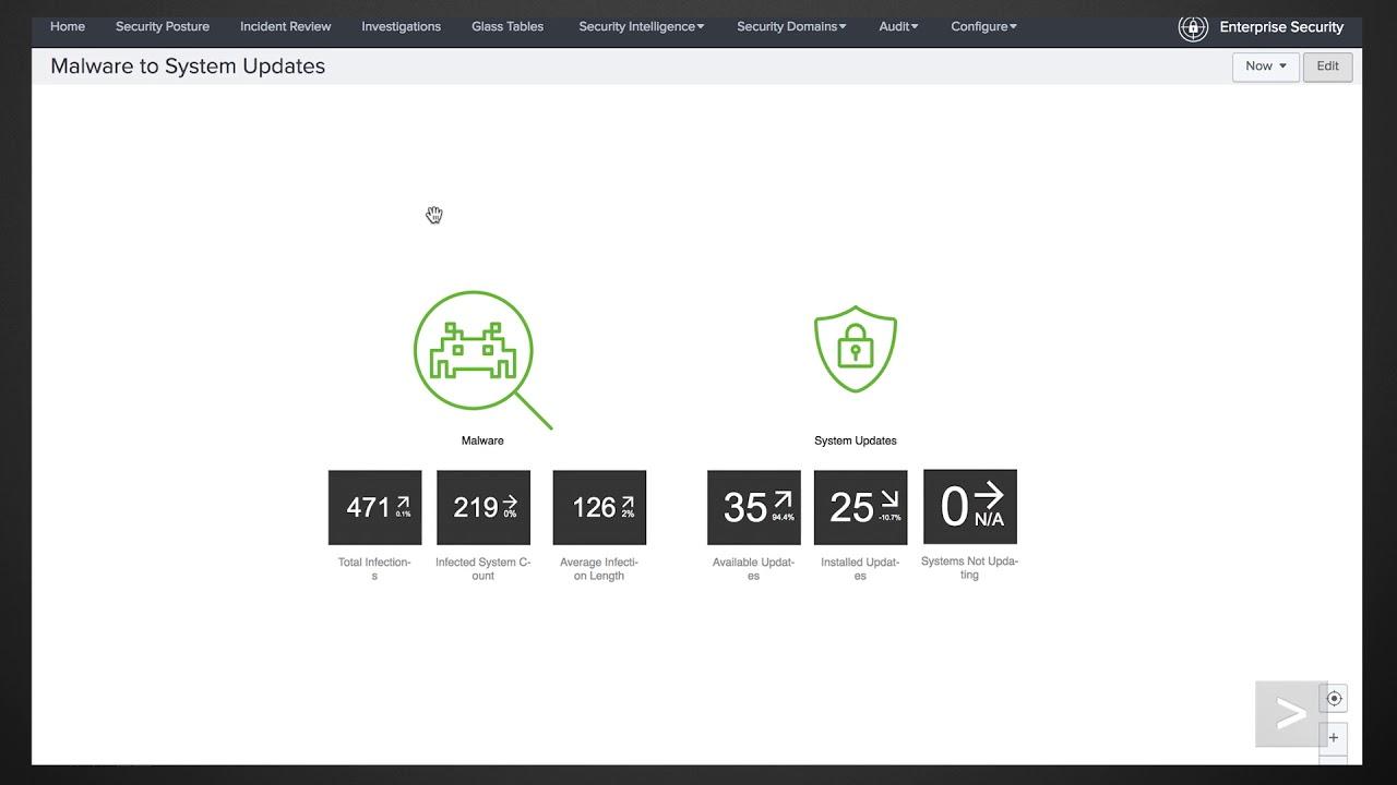 Splunk Enterprise Security: Glass Tables