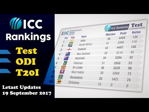 ICC Ranking Top 10 Teams (Test |  ODI |  T20I  | Letast Ranking) 2017 New Result Latest Rankings