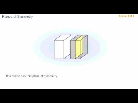 Drawing Lines Of Symmetry Worksheet Ks : Planes of symmetry youtube