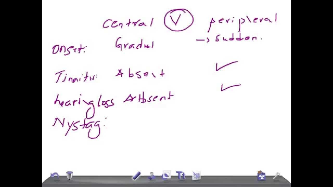 Quick Internal Med: Central Vertigo VS Peripheral Vertigo