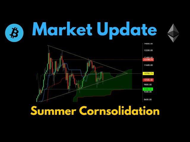 Market Update: Summer Cornsolidation