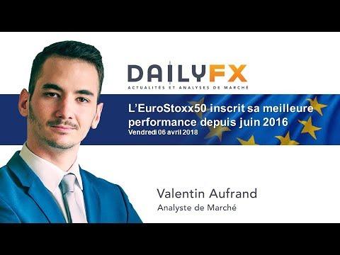 L'EuroStoxx50 inscrit sa meilleure performance depuis juin 2016