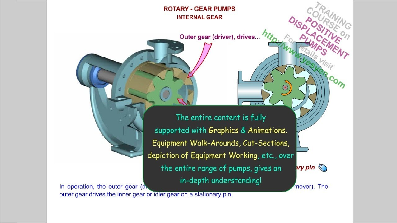hight resolution of animated rotary engine diagram