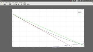 MATLAB Help - Lagrange Polynomials