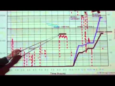 MIT Cold Fusion IAP 2014 Tuesday January 28, 2014 (Full Lecture)