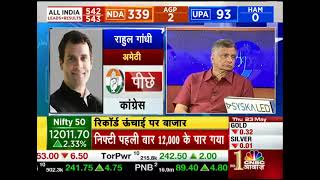 CNBC Awaaz Live Business News Channel | Has The Market Overreacted?
