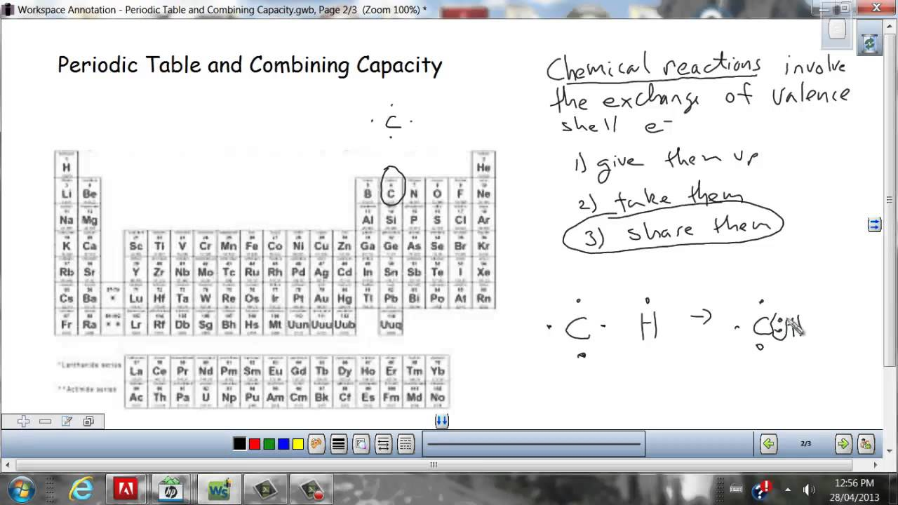 The periodic table and combining capacity youtube the periodic table and combining capacity gamestrikefo Choice Image
