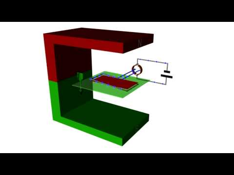 Elektromotor Gleichspannung Physik3D